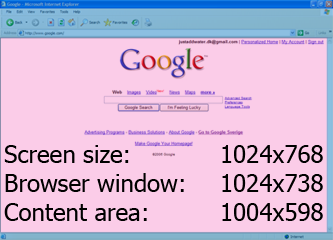 Screen size 1024x768