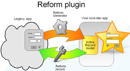 reform-plugin-overview-wide.png