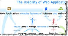 web-application-usability-poster-new-mini.jpg