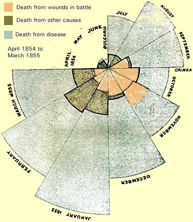 example-0044-coxcombchart.jpg