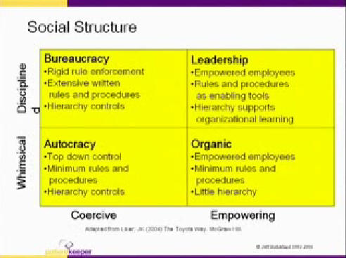 presentation-scrum-social-structure.png